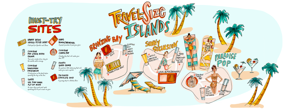 Travel Size Island.png