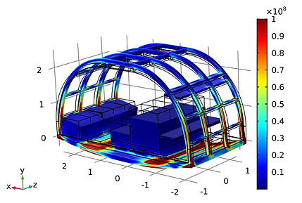 COMSOL simulation of aircraft structure