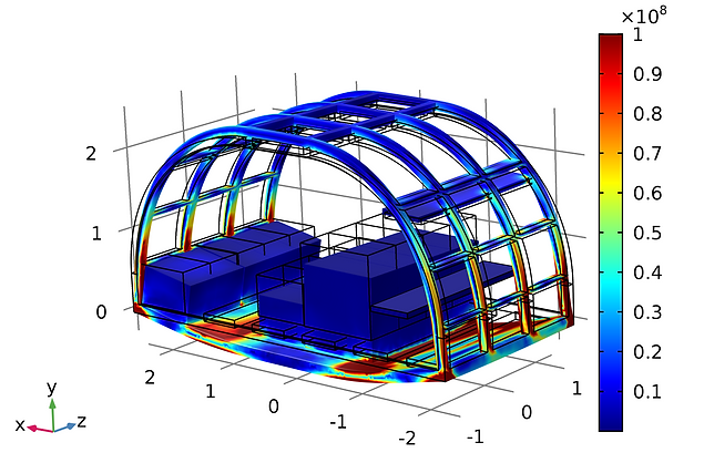 Transpose module structural model