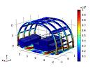 Finite Element Analysis - NK Labs