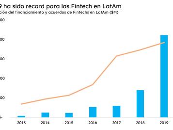 Los 3 motivos por los que América Latina se convirtió en el mercado más atractivo para las Fintechs.