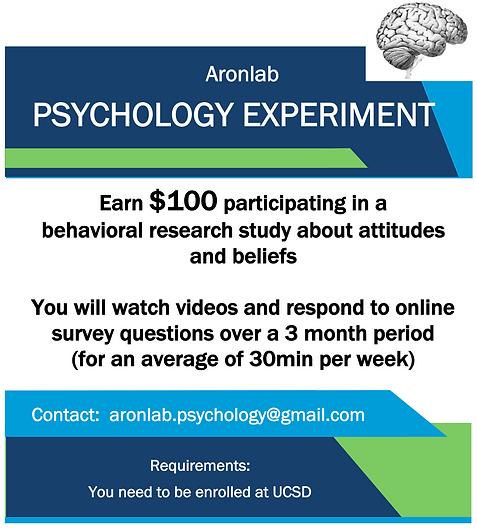 Psychology Experiment Flyer.png