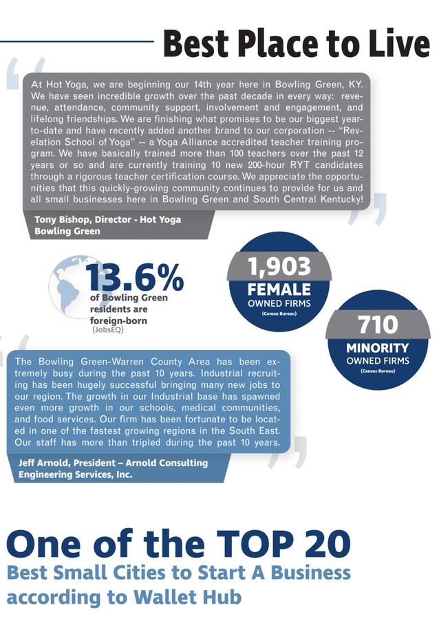 Chamber Infographics