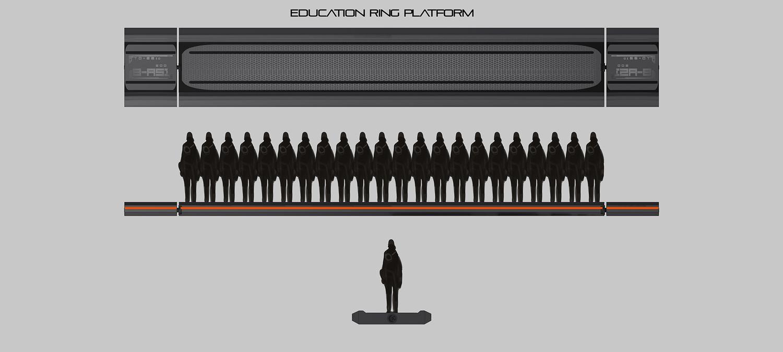022_Veh_IE_Rectifier_090423_Re_MODUL_Education_Ring_Platform_design02_SL