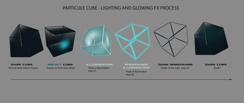 DG_Cube_Steps