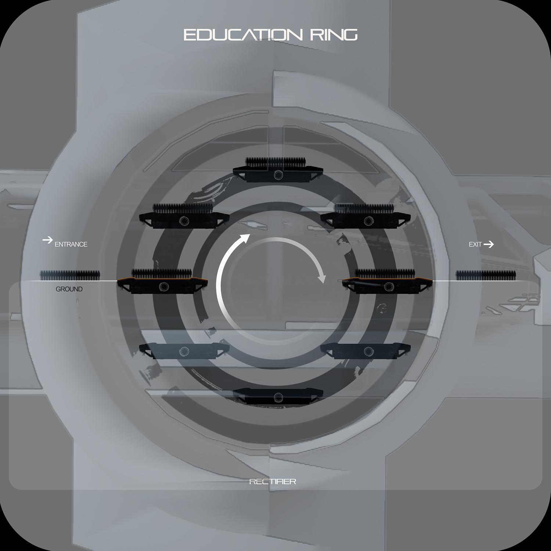 022_Veh_IE_Rectifier_090422_Re_Education_Ring_design01_SL