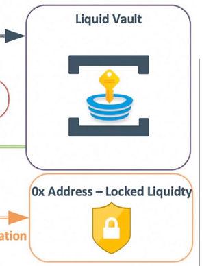 LiquidVault.jpg