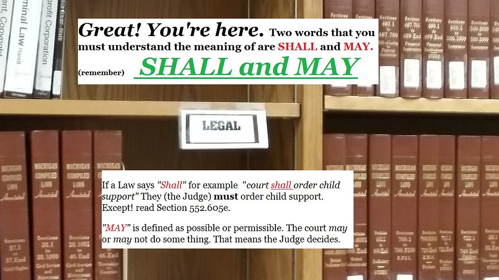 Meaning of Shall and May