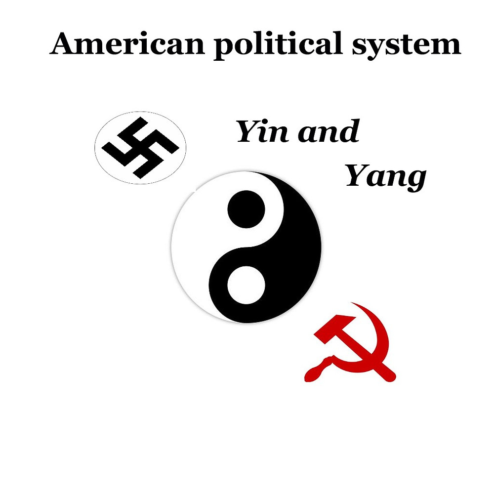Yin and Yang = Republicans and Democrats