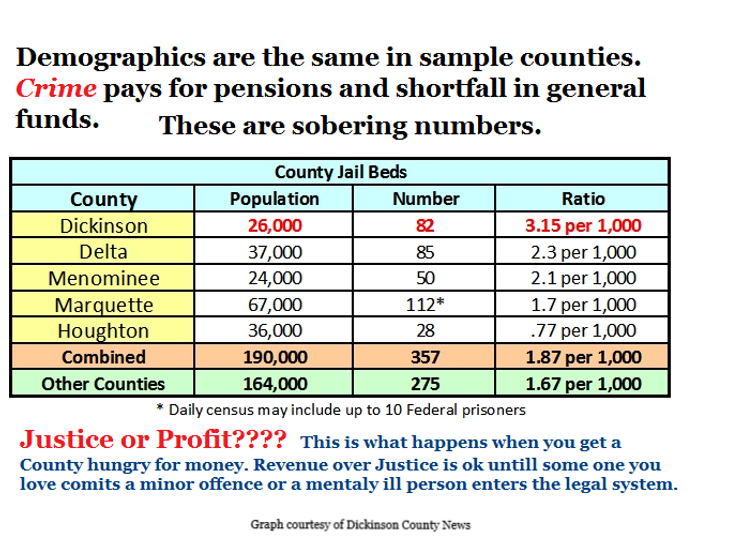 Justice or profit?