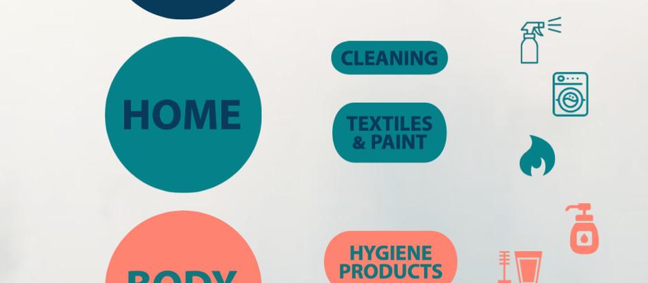 Non-Toxic Lifestyle Basics