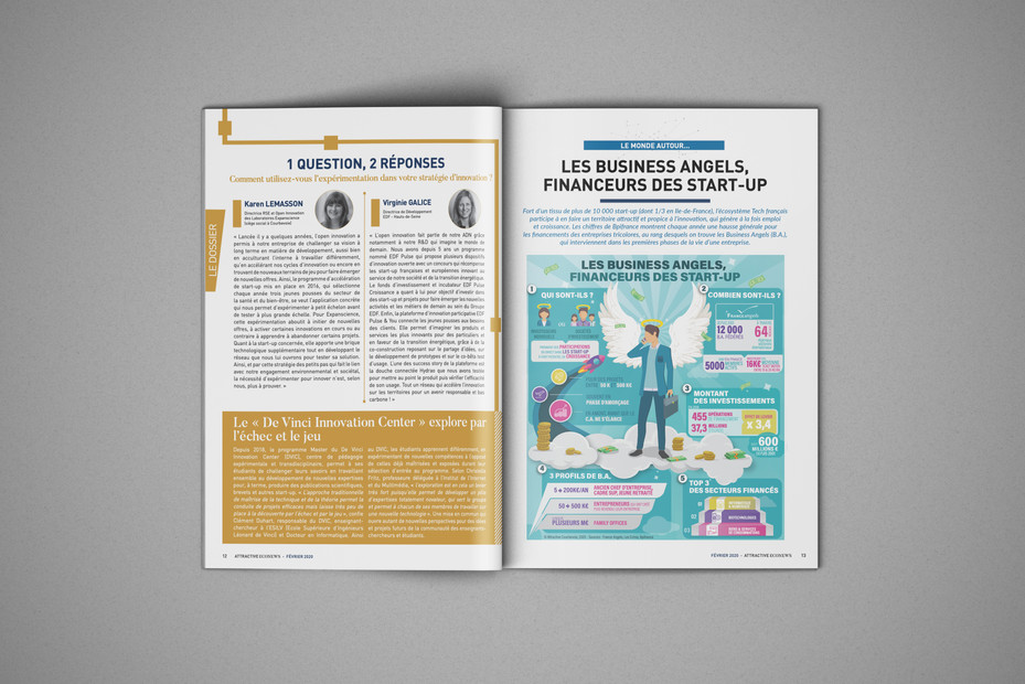 Attractive Econews n°12