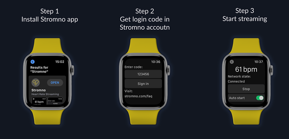 How to add Heart Rate from Apple Watch on stream