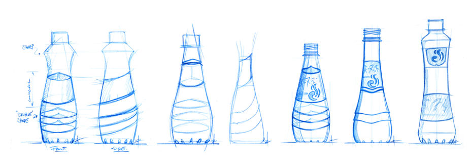 bottle concepts