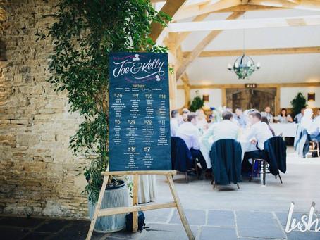 Table plans, table plans, table plans