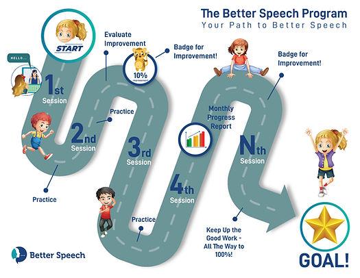 The-Better-Speech-Program.jpg