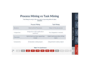 Advantages of Task Mining over Process Mining in process mapping.