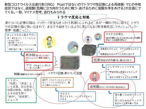 第2回新型コロナ研修・情報交換会まとめ