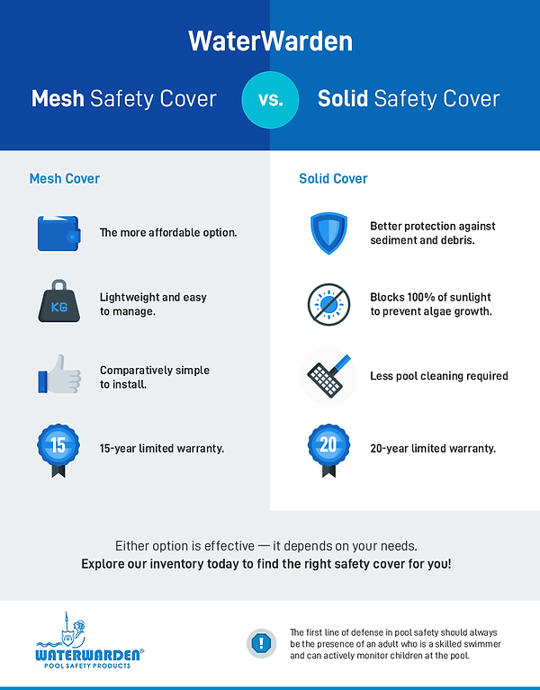 Mesh Safety Cover vs Solid Safety Cover