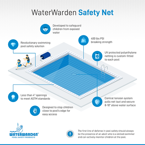 WaterWarden Safety Net MGB 000.png