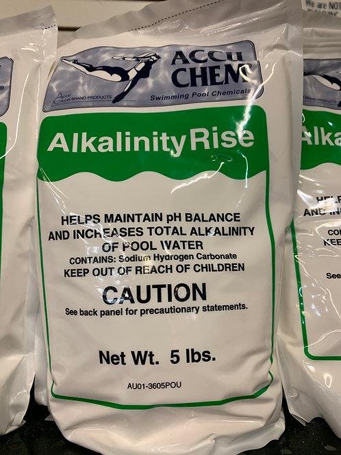 Alkalinity Rise