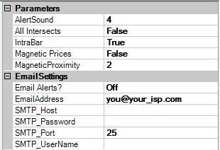 NinjaTrader indicator parameters