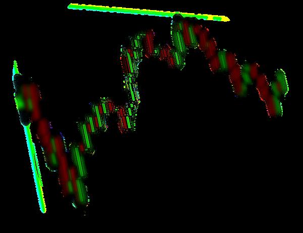 Trading chart candlesticks