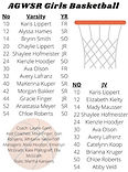 Girl's Basketball Roster