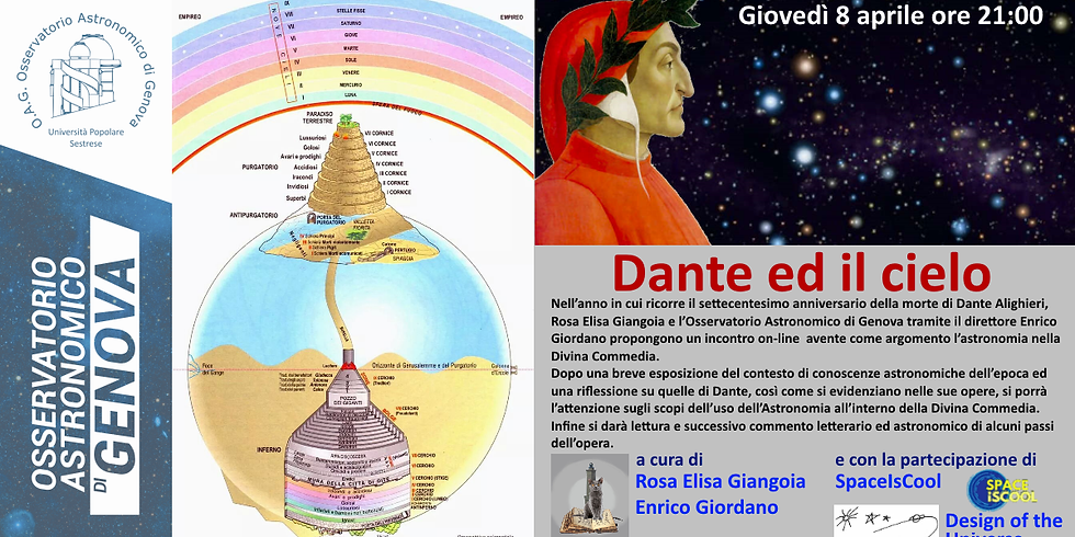 Dante ed il cielo
