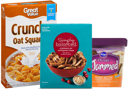 Private label food innovations may resonate with millennials