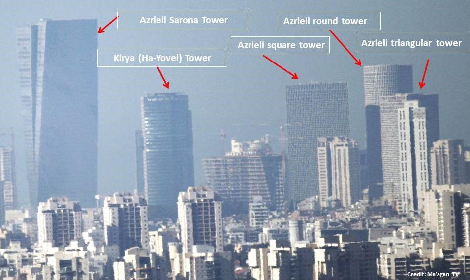 View of Azrieli complex, Tel Aviv [Martin Sherman (Credit: Maagan TV)]