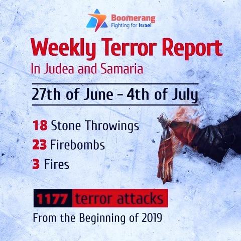 Boomerang Weekly Terror Report