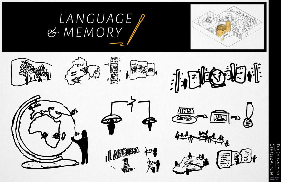 Language & Memory Sketch Page