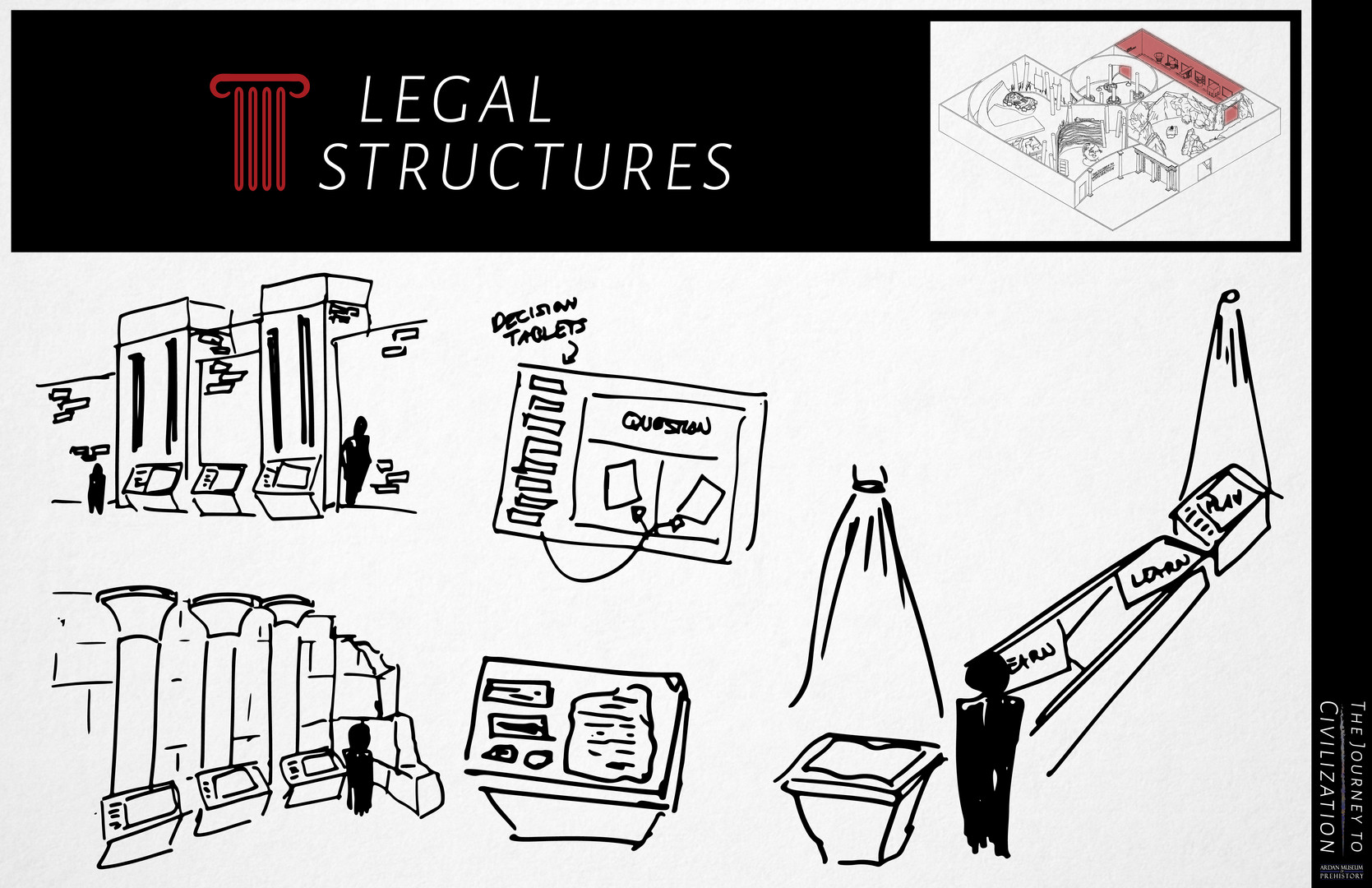 Legal Structures Sketch Page