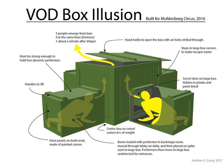 Box Illustration