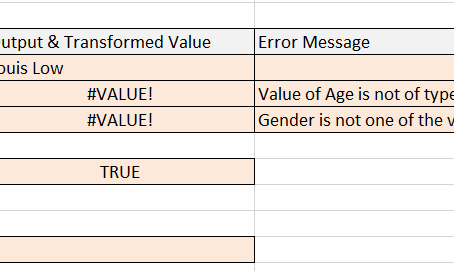 Data Validation and Record Merging