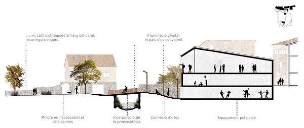 Secció Proposta Plaça Argelaguer