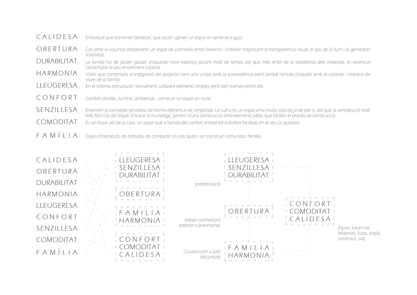 primeres aproximacions - valors.jpg