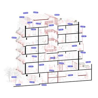 L'habitatge post COVID19