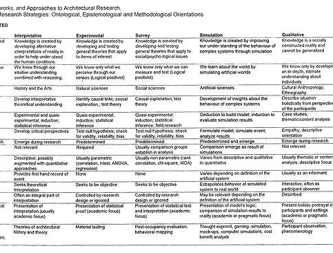 14 Research Strategies.jpg