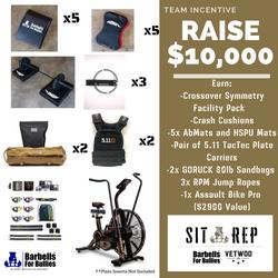 Sit Rep Team Incentive $10000 (2)