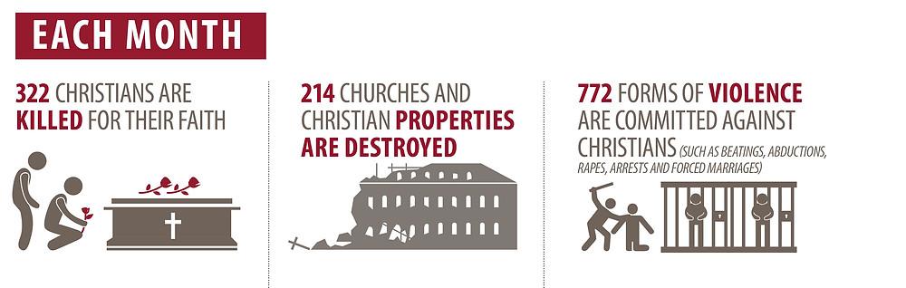 infochristian-persecution2.jpg