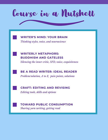 _ Course 2 Writers Who Get Writing Done!