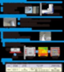 有限会社マサクリーンのコンクリート関連事業。マサクリーン、 MASA CLEAN 、鹿児島、鹿児島県、コンクリート関連、交通量調査、会社情報、スマートメッシュ
