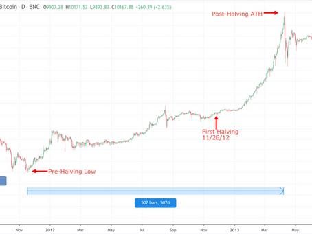 ¿Qué es halving de Bitcoin?