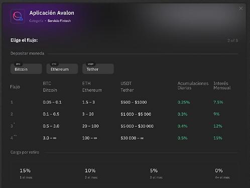 rentabilidad-nimbus-platform-avalon-app.