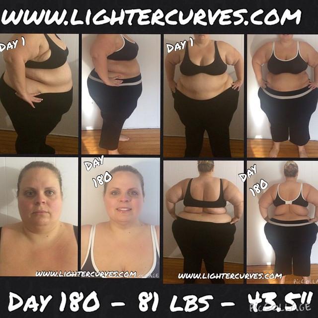 Day 180 Results.jpg