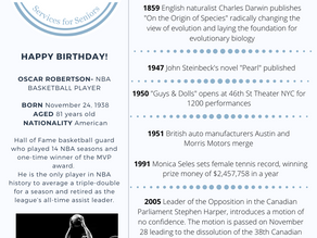 Nov. 24: This Day in History
