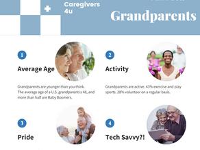 Fun Facts: Grandparents
