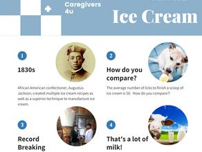 Fun Facts: Ice Cream